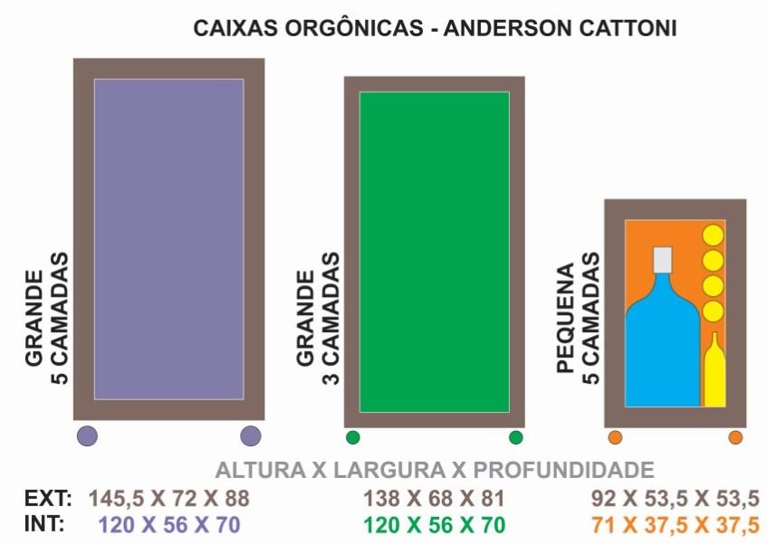 Caixas Orgonicas Anderson Cattoni